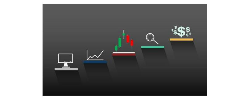 Candlestick patterns Winning the Day Trading Game