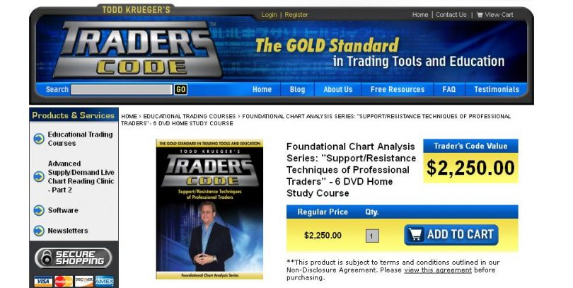 Foundational Chart Analysis Series Support Resistance Techniques of Professional Traders