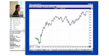 Download Dave Landry - Complete Swing Trading Course