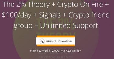 Anna Macko - The 2% Theory Crypto On Fire $100 day