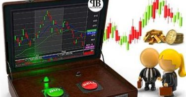 Stock Trading & Cryptocurrency Trading Technical Analysis