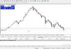King of Forex - THE FULL EMA STRATEGY